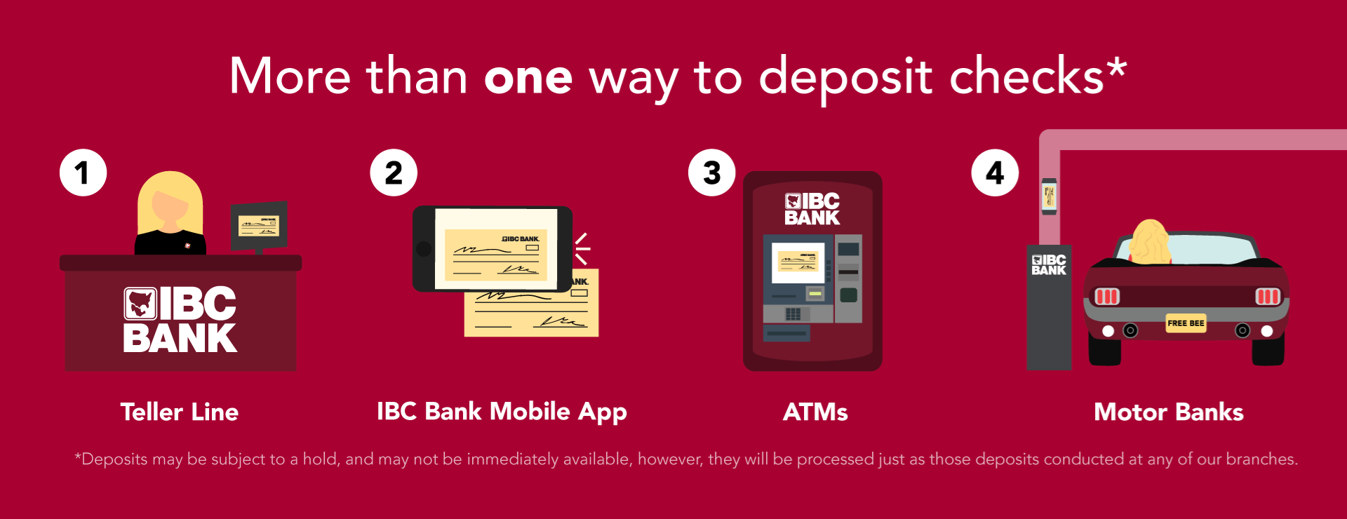 May 2020 - Deposit Checks